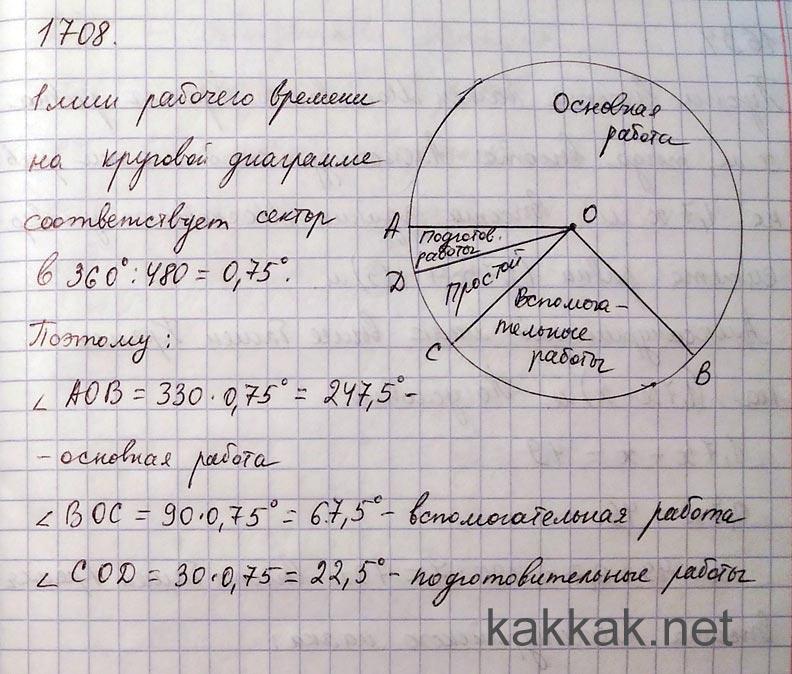 Гдз по математике 5 класс номер 1708